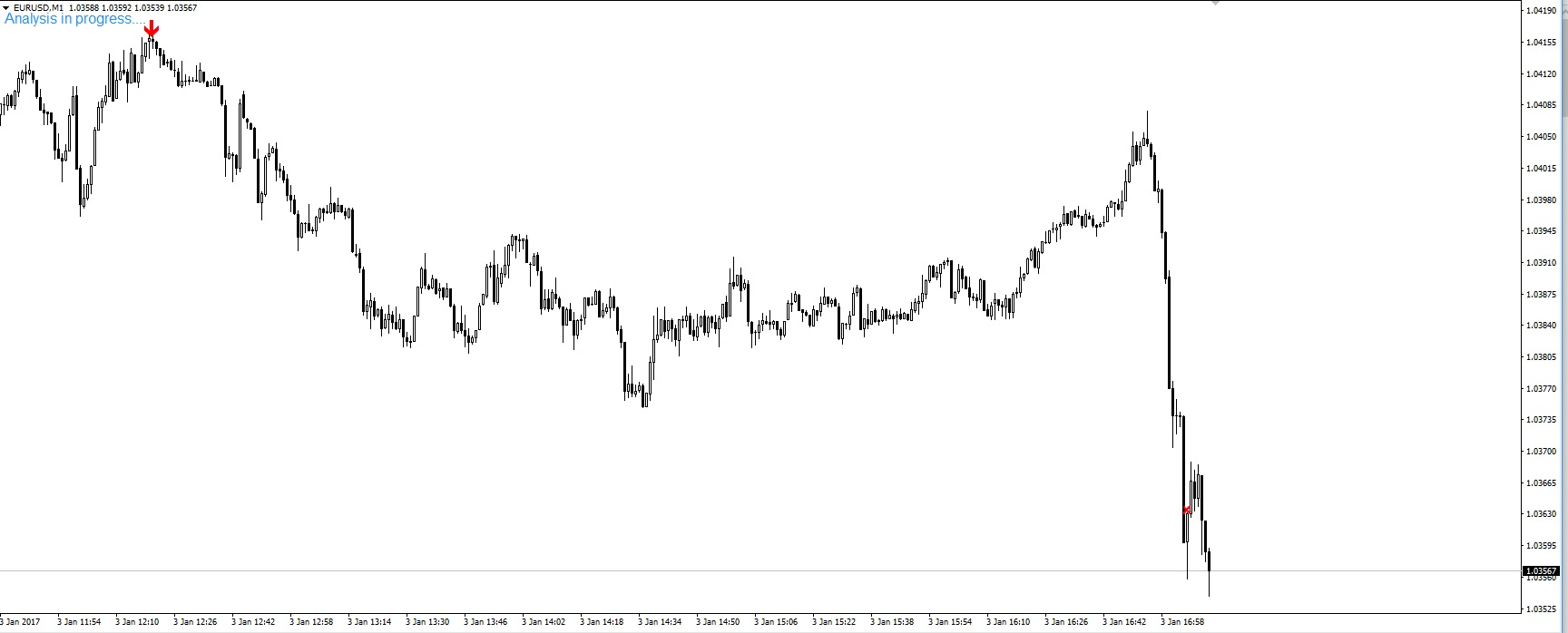 Holy grail forex signals